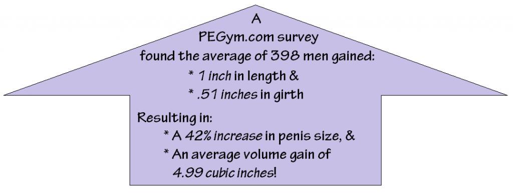 penis survey