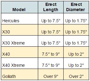 bathmate size chart