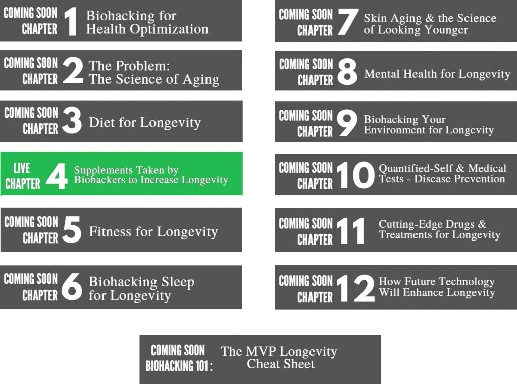 Longevity Guide Chapter Thumbnails